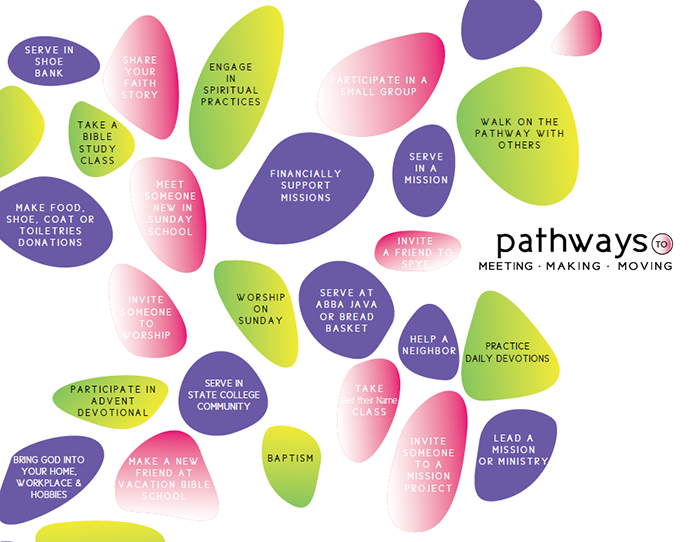 graphic depicting many pathways to meeting, making and moving